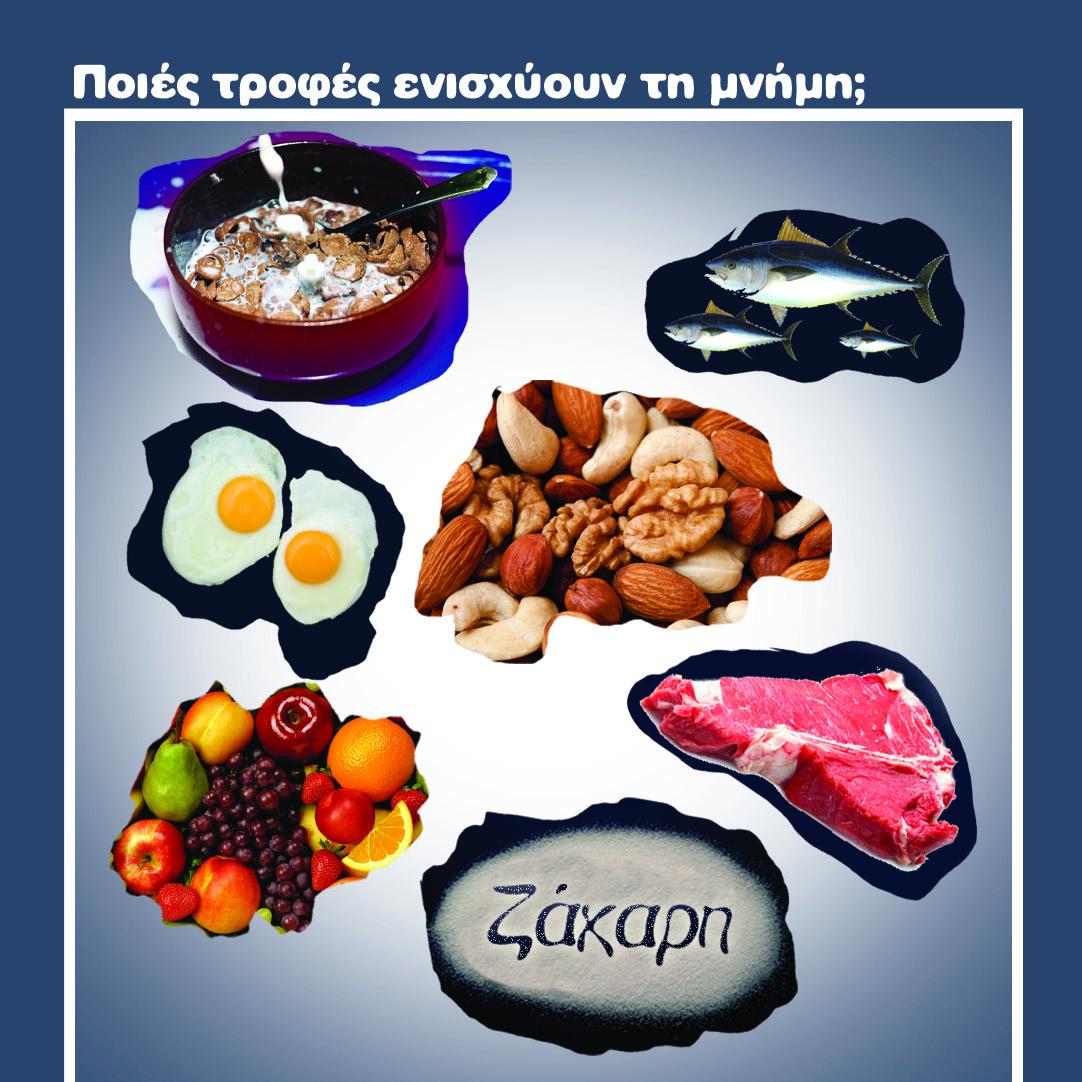 Ποιές τροφές ενισχύουν τη μνήμη_final
